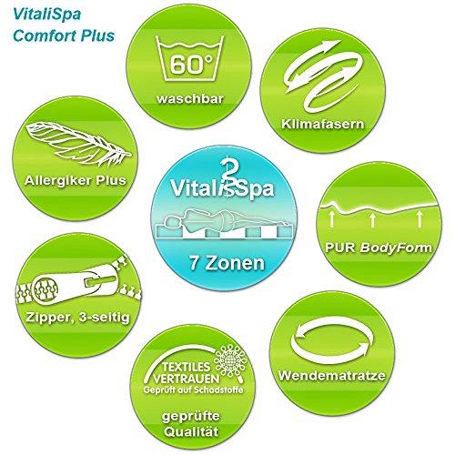 Vicco Kinderbett Hausbett Design 90x2000cm Weiß Kinder Bett Holz Haus Schlafen Hausbett Spielbett Inkl. Lattenrost und 7-Zonen Kaltschaum Matratze - 7